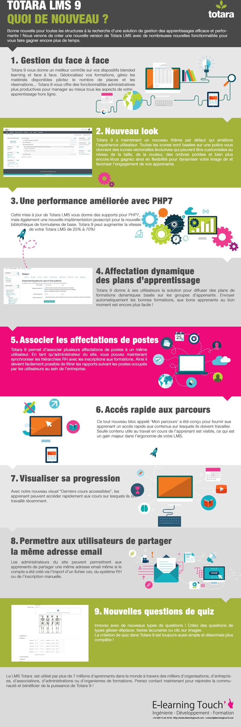 totara-9_infographic_jf
