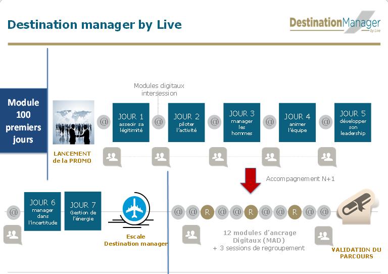 image parcourds destination management