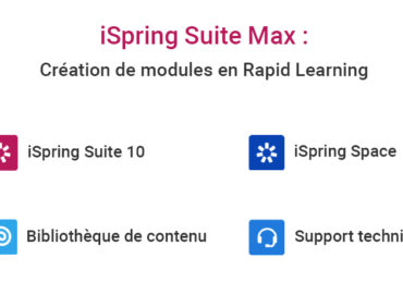 iSpring Suite Max : Le Rapid Learning collaboratif et personnalisable